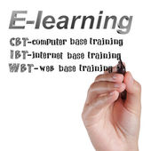 Hand writing a e-learning — Stock Photo