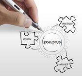 Schreiben markenkonzept — Stockfoto