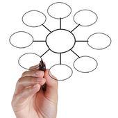 Hand drawing an organization chart — Stock Photo
