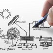Engineer draws hybrid power system,combine multiple sources diag — Stock Photo