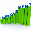 Improvement graphic — Stock Photo #13118833