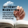 Online Internet Marketing. — Foto de Stock