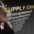 3d text supply chain and related words as concept - Stok fotoğraf