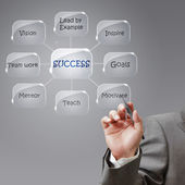 Empresario atrae éxito organigrama — Foto de Stock