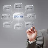 ビジネスマンの成功フロー図を描画します — ストック写真