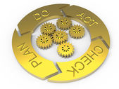 PDCA Lifecycle (Plan Do Check Act) — Stock Photo