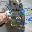 Businessmpoint on business process — Stock Photo #13165644