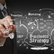 Business man writing business strategy — Stock Photo