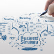 Business strategy process — Stock Photo