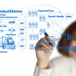 Businesswoman hand drawing idea board of business process - Stock Photo