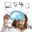 Cloud network — Stock Photo