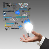Business hand hold light bulb and business process — Stock Photo