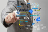 Businessman point on business process — Stock Photo