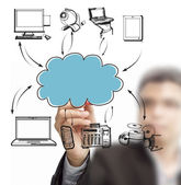 Businessman drawing cloud network on whiteboard — Photo