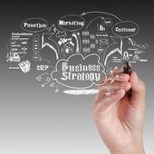 Mão desenhando placa de idéia do processo de estratégia de negócio — Foto Stock
