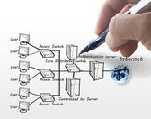 Hand draws the internet system chart.Elements of this image furn — Stock Photo