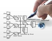 Hand trekt de internet systeem chart.elements van deze afbeelding furn — Stockfoto