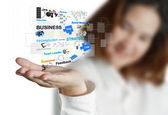 Businesswoman shows business process diagram — Stock fotografie