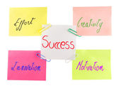 Post it with motivational words effort,innovation,motivation,cre — Stock Photo