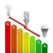 エネルギー sparen — ストック写真