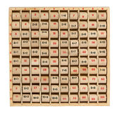 Wooden multiplication table — Stock Photo
