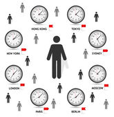Time Zone World vector illustration — Stock Vector