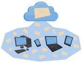 Chmury obliczeniowej e-maile — Wektor stockowy
