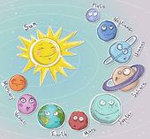 Cartoon planets. Solar system. — Stock Vector