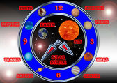 Solar system clock. — Stock Photo