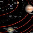 Planets of Solar system — Stock Photo