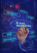 E- mail marketing — Stockfoto