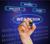 Design web — Zdjęcie stockowe