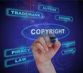 Telif hakkı kavramı — Stok fotoğraf