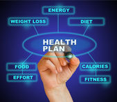 HEALTH PLAN — Stock Photo