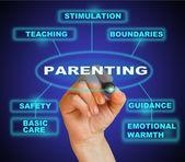 PARENTING — Stock Photo