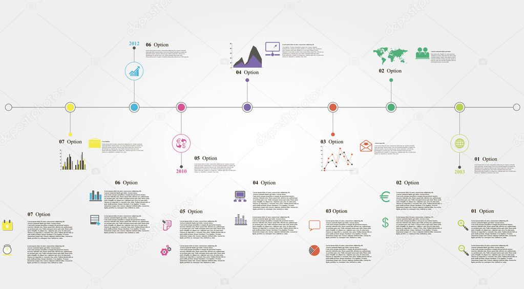 Pcfinancial history timeline map free