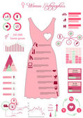 Woman dress infographics — Stock Vector