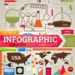 Set of infographics for design with chemical and medical elements, phones, lamps and world and USA maps — Imagens vectoriais em stock