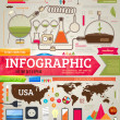 图库矢量图片: Set of infographics for design with chemical and medical elements, phones, lamps and world and USmaps