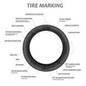 Car tire marking scheme — Stock Vector