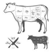 Cortes americanos de carne — Vector de stock