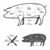 British cuts of pork — Stock Vector