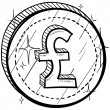 British Pound Sterling currency symbol coin — Stock Vector