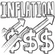 Inflation increasing sketch — Stock Vector