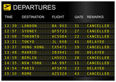 Flights departures board — Stock Photo