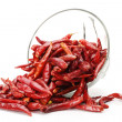 Hot red pepper isolation on white — Stock Photo #28833337