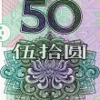 Chinese money rmb background detail texture — Stock Photo #32901411