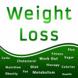 Stockfoto: Weight Loss Heading and Keywords - Green