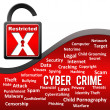 Cyber Crime - Red with Tag Cloud — Stock Photo