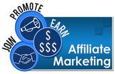 Affiliate Marketing Three Circles — Foto de Stock